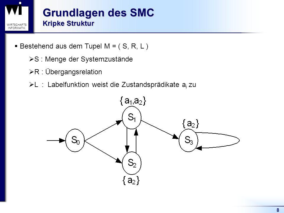 8 WIRTSCHAFTS INFORMATIK Grundlagen des SMC Kripke Struktur Bestehend aus dem Tupel M = ( S, R, L ) S : Menge der Systemzustände R : Übergangsrelation L : Labelfunktion weist die Zustandsprädikate a i zu