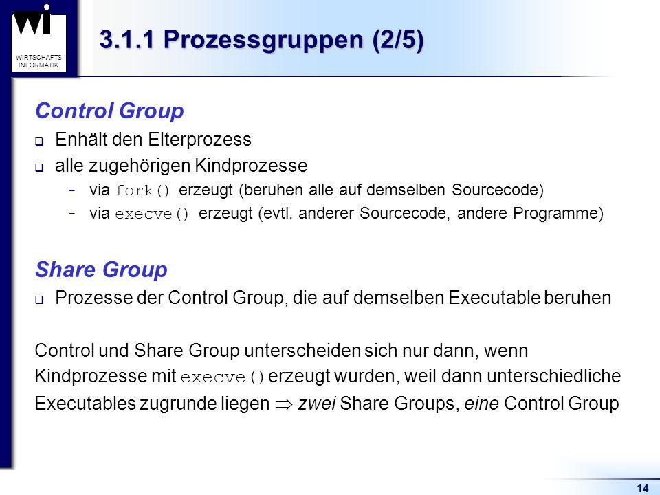 14 WIRTSCHAFTS INFORMATIK 3.1.1 Prozessgruppen (2/5) Control Group Enhält den Elterprozess alle zugehörigen Kindprozesse  via fork() erzeugt (beruhen alle auf demselben Sourcecode)  via execve() erzeugt (evtl.