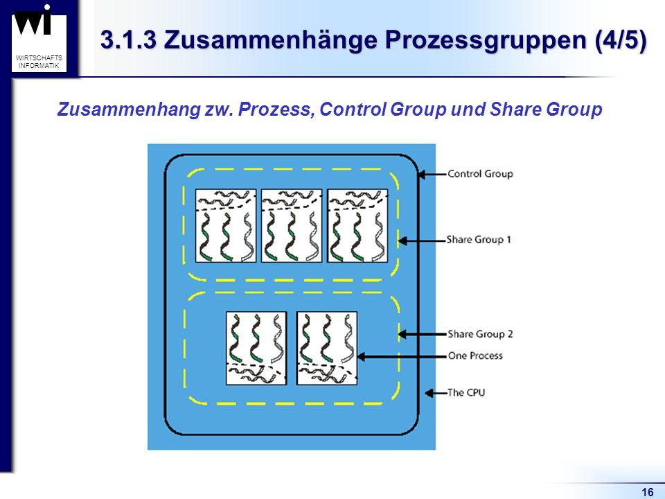 16 WIRTSCHAFTS INFORMATIK 3.1.3 Zusammenhänge Prozessgruppen (4/5) Zusammenhang zw.