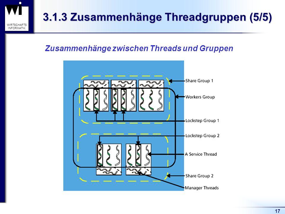 17 WIRTSCHAFTS INFORMATIK 3.1.3 Zusammenhänge Threadgruppen (5/5) Zusammenhänge zwischen Threads und Gruppen