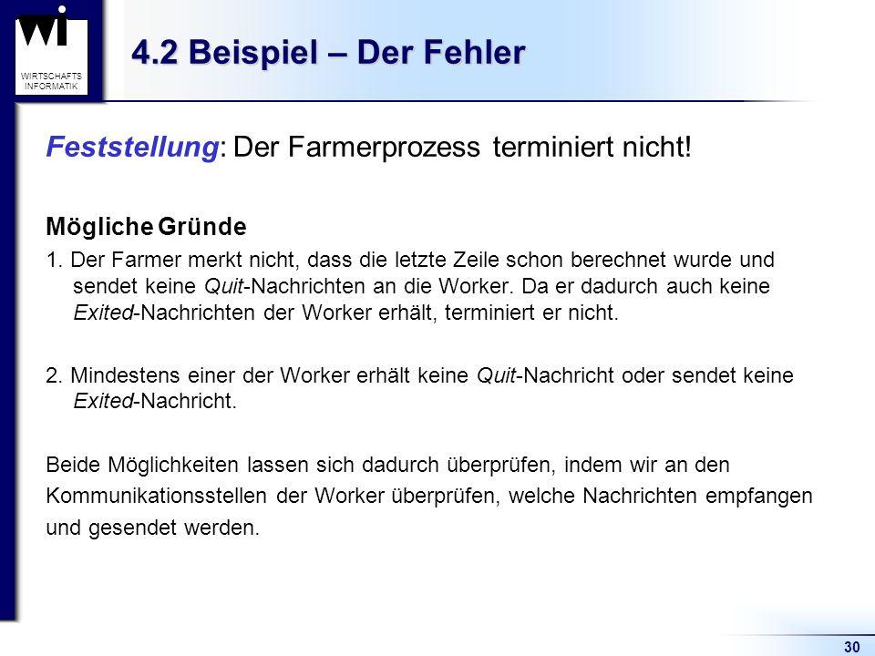 30 WIRTSCHAFTS INFORMATIK 4.2 Beispiel – Der Fehler Feststellung: Der Farmerprozess terminiert nicht.