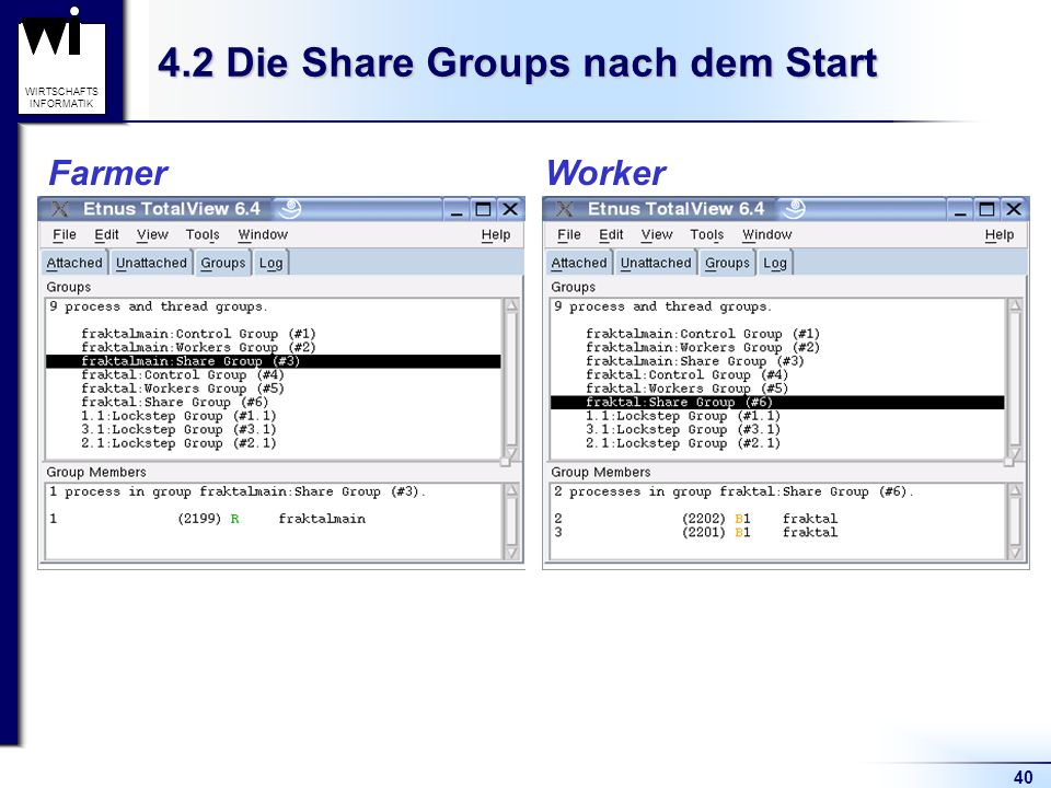 40 WIRTSCHAFTS INFORMATIK 4.2 Die Share Groups nach dem Start Farmer Worker
