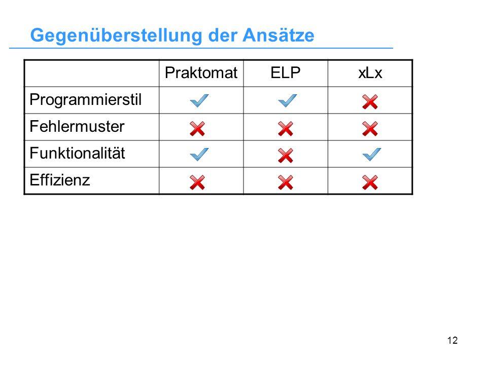12 Gegenüberstellung der Ansätze PraktomatELPxLx Programmierstil Fehlermuster Funktionalität Effizienz