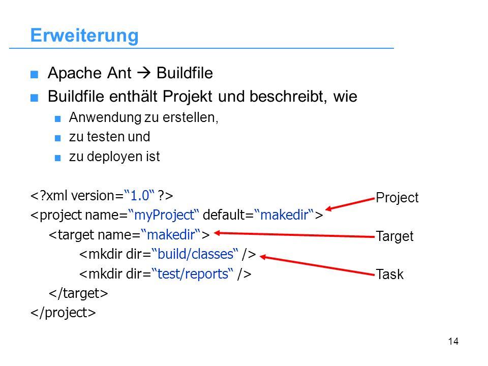 14 Erweiterung Apache Ant Buildfile Buildfile enthält Projekt und beschreibt, wie Anwendung zu erstellen, zu testen und zu deployen ist Project Target