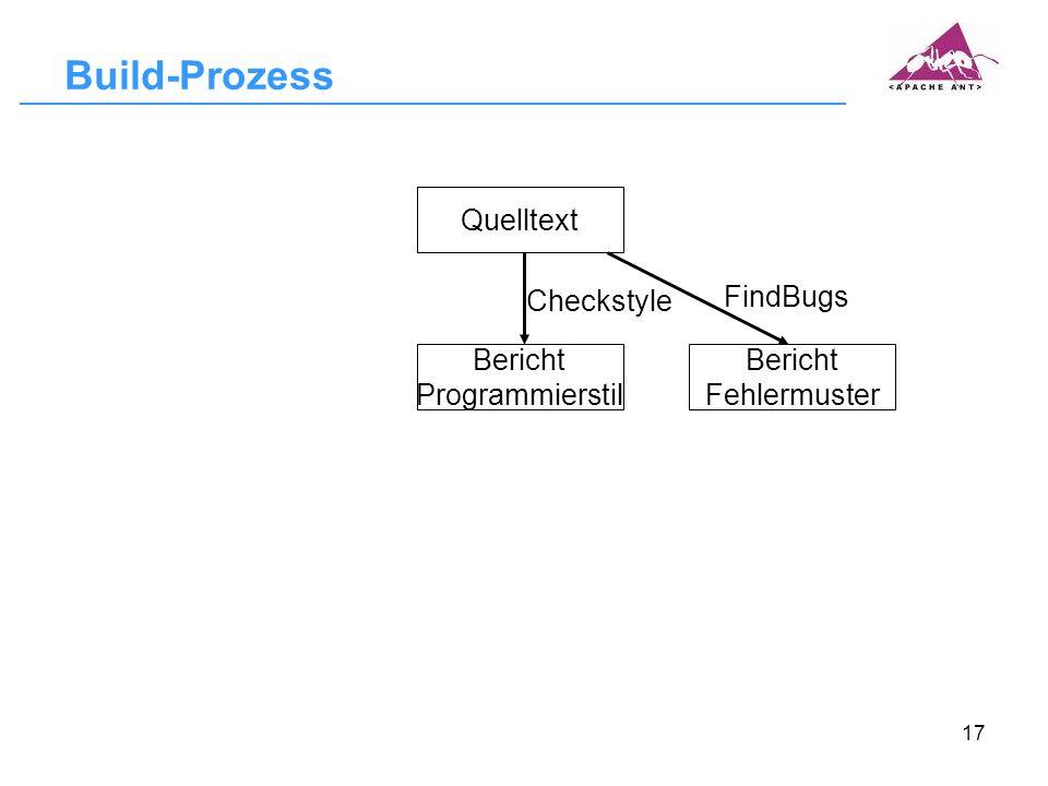 17 Build-Prozess Quelltext Bericht Programmierstil Bericht Fehlermuster FindBugs Checkstyle