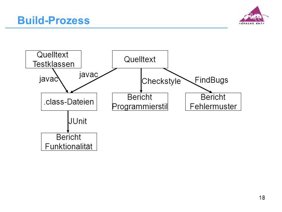 18 Build-Prozess Quelltext Testklassen.class-Dateien Bericht Funktionalität Bericht Programmierstil Bericht Fehlermuster javac FindBugs Checkstyle JUn