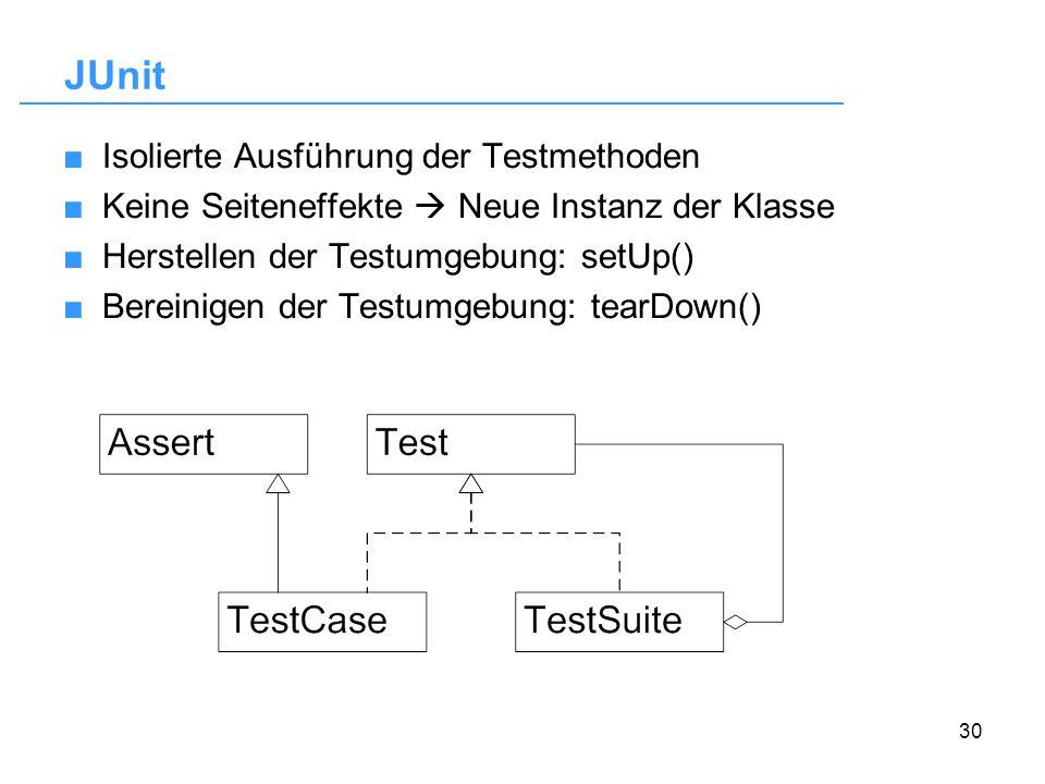 30 JUnit Isolierte Ausführung der Testmethoden Keine Seiteneffekte Neue Instanz der Klasse Herstellen der Testumgebung: setUp() Bereinigen der Testumg