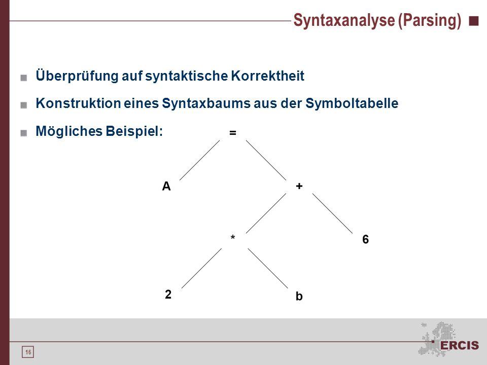 15 Lexikalische Analyse (Scanning) Aufteilung des Stroms von Eingabezeichen in Symbole Überprüfung auf gültige Eingabezeichen Herausfiltern von Leerze