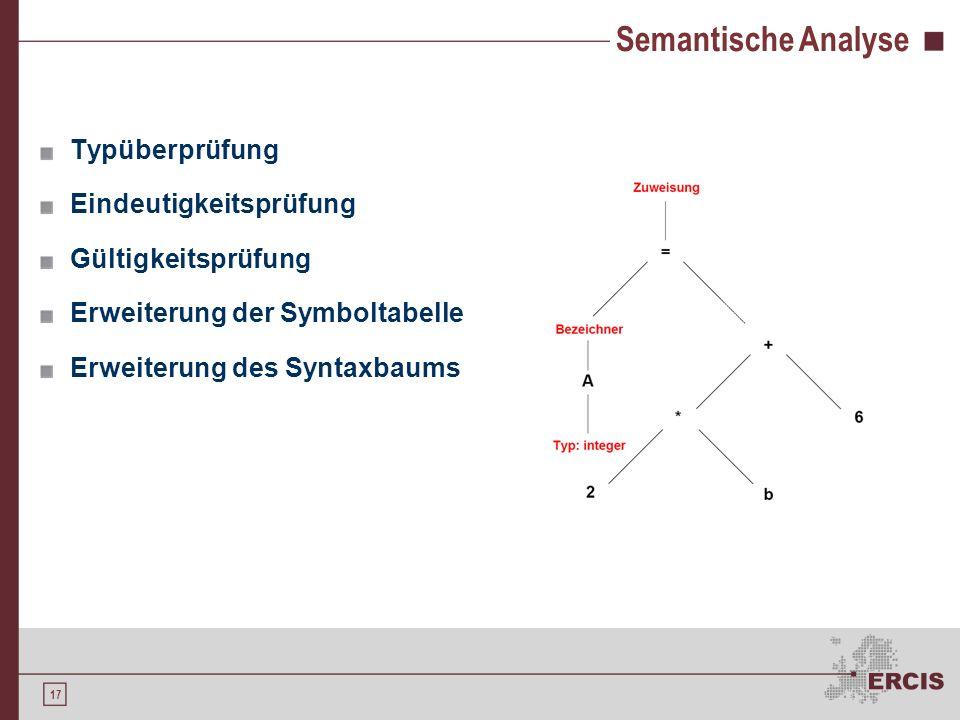 16 Syntaxanalyse (Parsing) Überprüfung auf syntaktische Korrektheit Konstruktion eines Syntaxbaums aus der Symboltabelle Mögliches Beispiel: