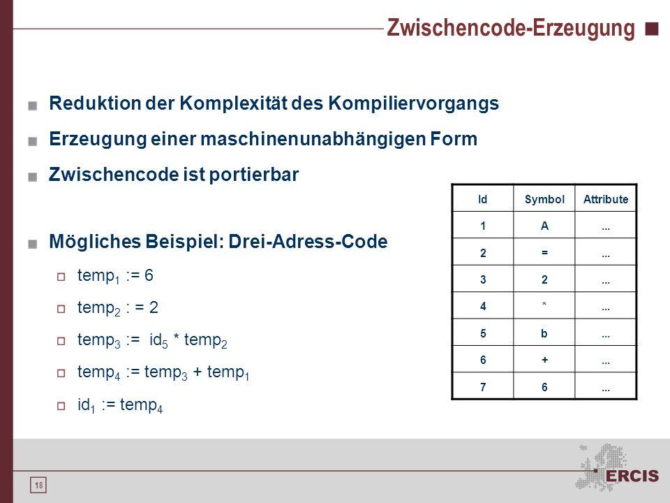 17 Semantische Analyse Typüberprüfung Eindeutigkeitsprüfung Gültigkeitsprüfung Erweiterung der Symboltabelle Erweiterung des Syntaxbaums