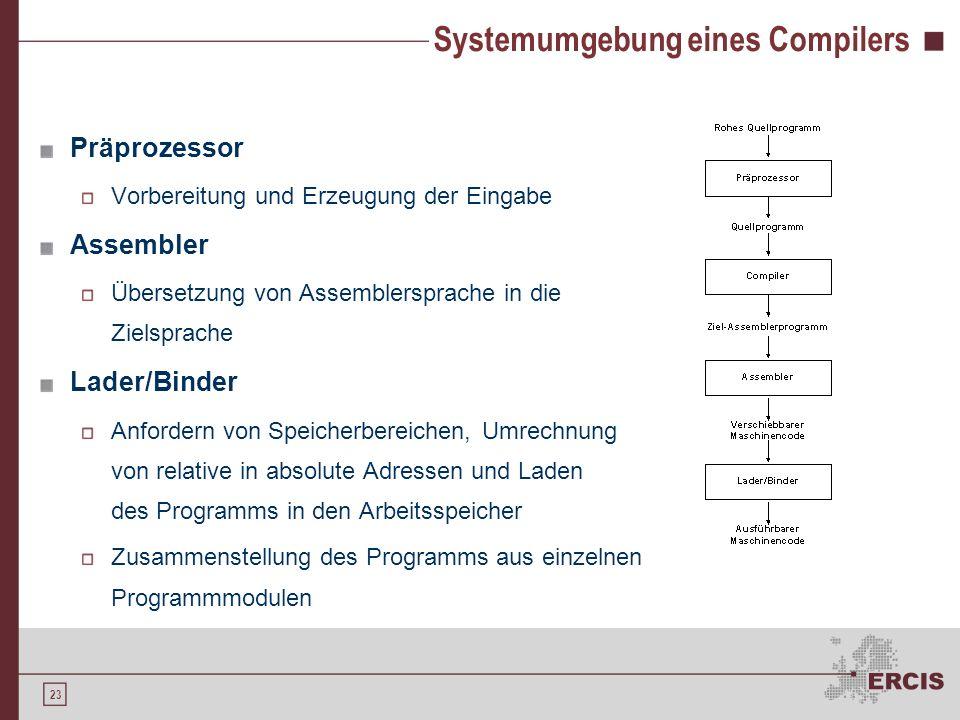 22 Fehlerbehandlung und -meldung Querschnittsfunktion Fortführung des Kompiliervorgangs nach Auftreten eines Fehlers Großteil der Fehler in den Phasen