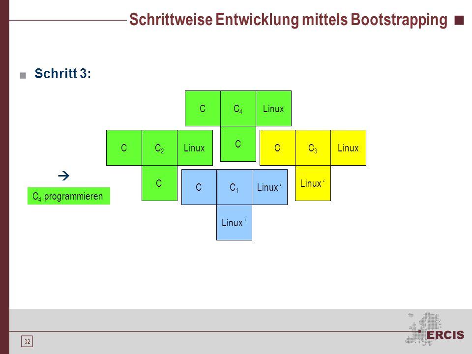 31 Schrittweise Entwicklung mittels Bootstrapping Schritt 2: CC2C2 Linux C CC1C1 CC3C3 C 2 durch C 1 kompilieren