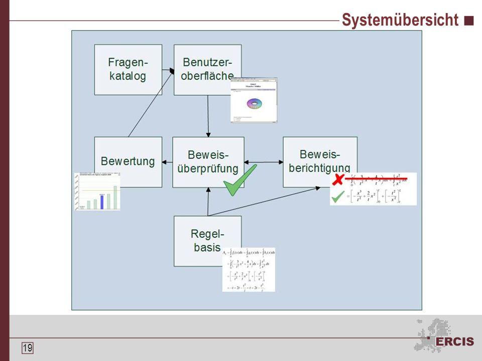 18 Systemgestaltungsmöglichkeiten Ziel: Vergleichsrahmen mathemat.