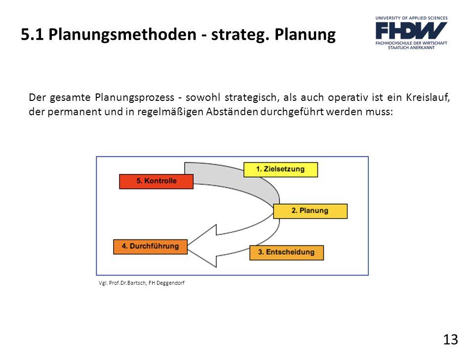 5.1 Planungsmethoden - strateg. Planung 13 Der gesamte Planungsprozess - sowohl strategisch, als auch operativ ist ein Kreislauf, der permanent und in