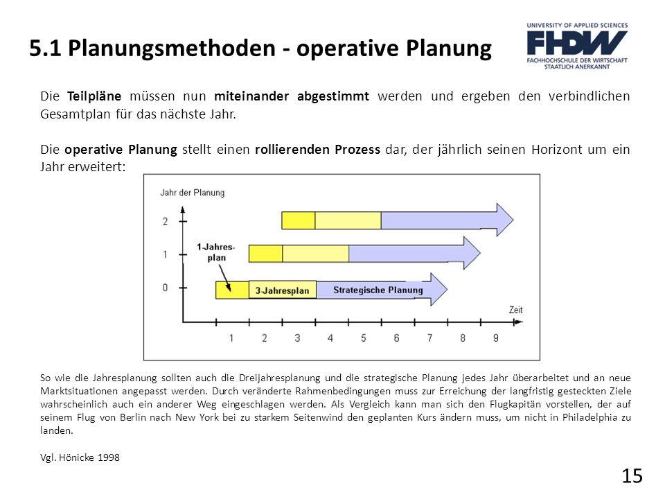 5.1 Planungsmethoden - operative Planung 15 Die Teilpläne müssen nun miteinander abgestimmt werden und ergeben den verbindlichen Gesamtplan für das nä
