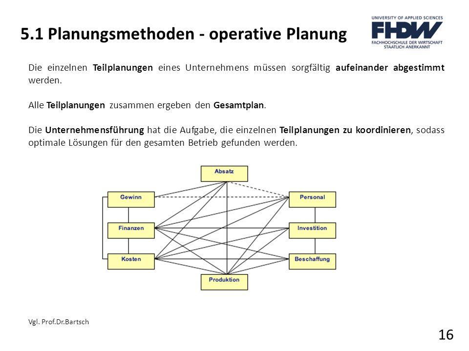 5.1 Planungsmethoden - operative Planung 16 Die einzelnen Teilplanungen eines Unternehmens müssen sorgfältig aufeinander abgestimmt werden. Alle Teilp