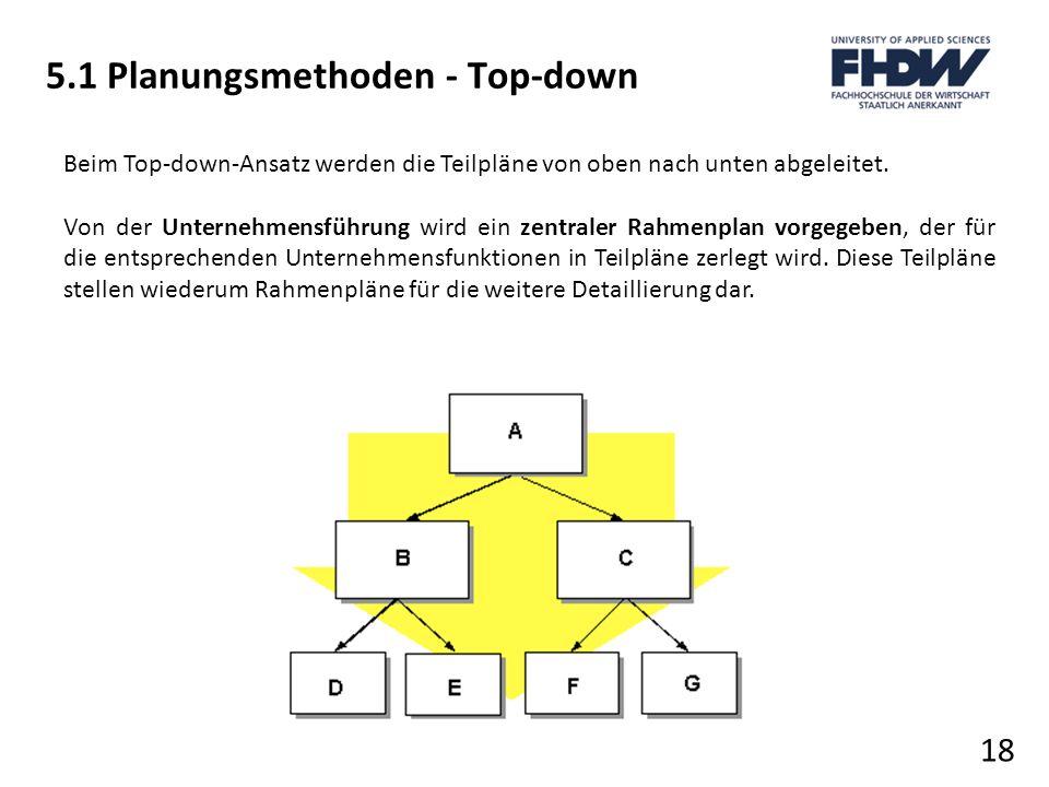 5.1 Planungsmethoden - Top-down 18 Beim Top-down-Ansatz werden die Teilpläne von oben nach unten abgeleitet. Von der Unternehmensführung wird ein zent