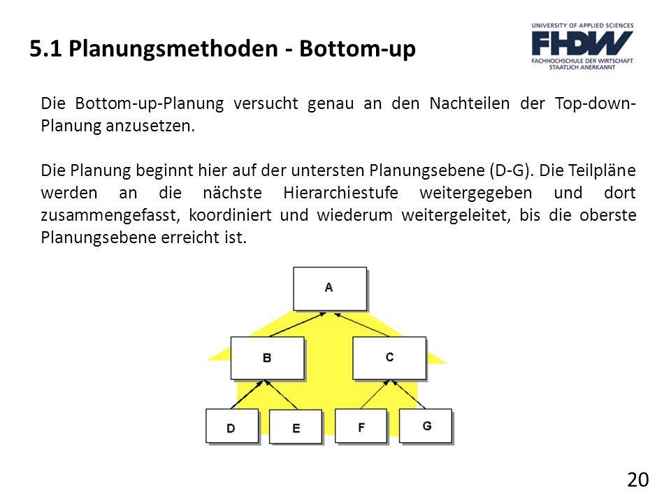 5.1 Planungsmethoden - Bottom-up 20 Die Bottom-up-Planung versucht genau an den Nachteilen der Top-down- Planung anzusetzen. Die Planung beginnt hier
