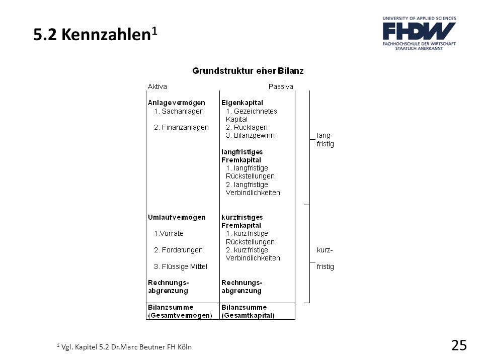 25 5.2 Kennzahlen 1 1 Vgl. Kapitel 5.2 Dr.Marc Beutner FH Köln