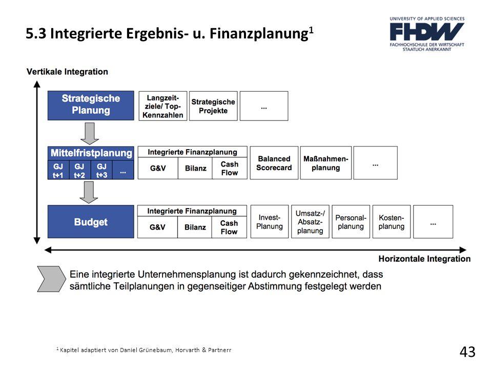 43 5.3 Integrierte Ergebnis- u. Finanzplanung 1 1 Kapitel adaptiert von Daniel Grünebaum, Horvarth & Partnerr