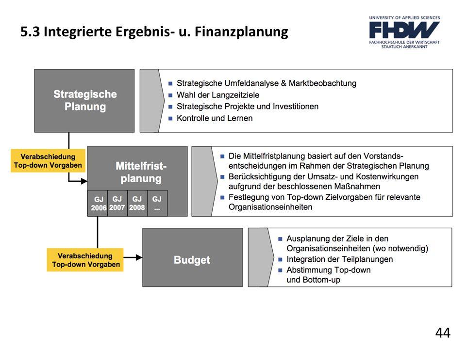 44 5.3 Integrierte Ergebnis- u. Finanzplanung