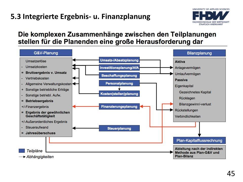 45 5.3 Integrierte Ergebnis- u. Finanzplanung