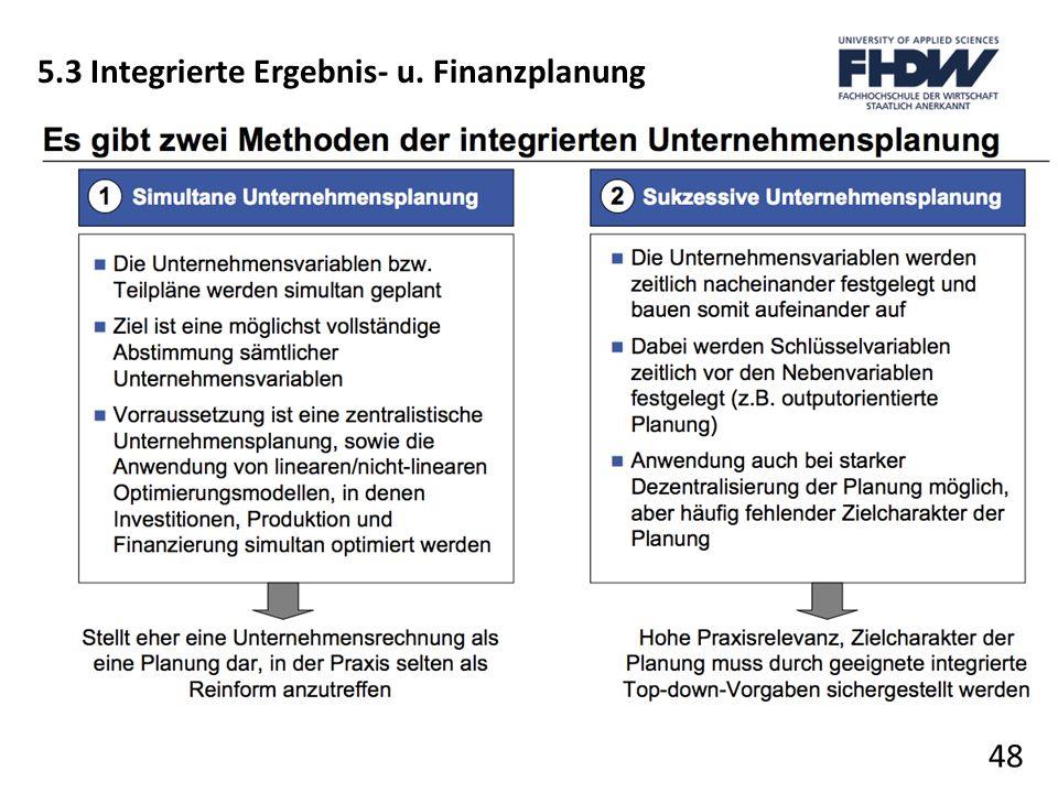 48 5.3 Integrierte Ergebnis- u. Finanzplanung