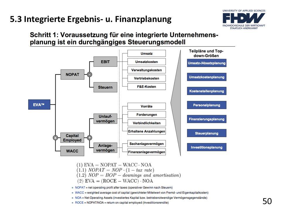 50 5.3 Integrierte Ergebnis- u. Finanzplanung