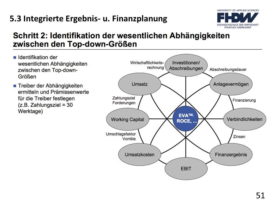 51 5.3 Integrierte Ergebnis- u. Finanzplanung