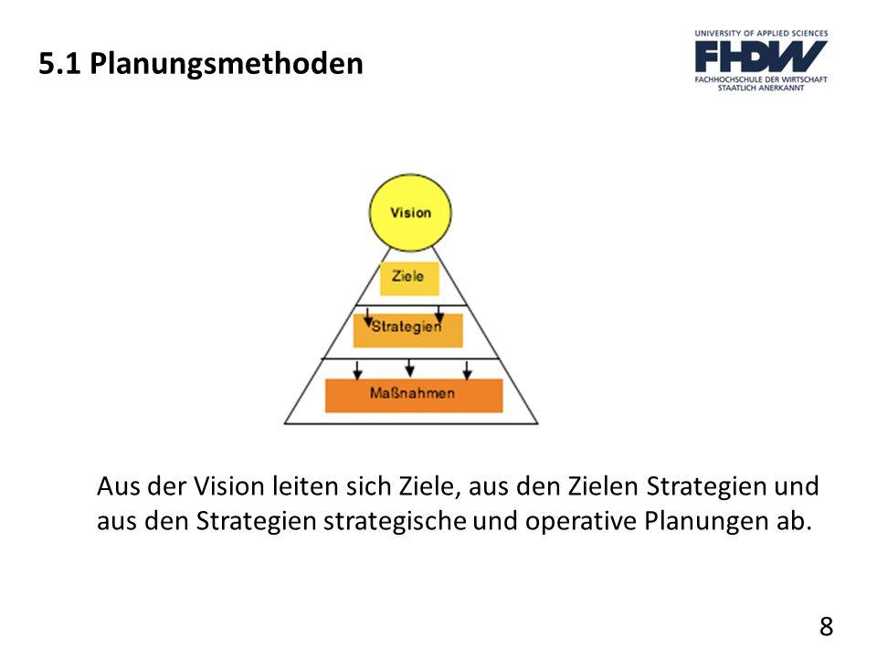 5.1 Planungsmethoden 8 Aus der Vision leiten sich Ziele, aus den Zielen Strategien und aus den Strategien strategische und operative Planungen ab.