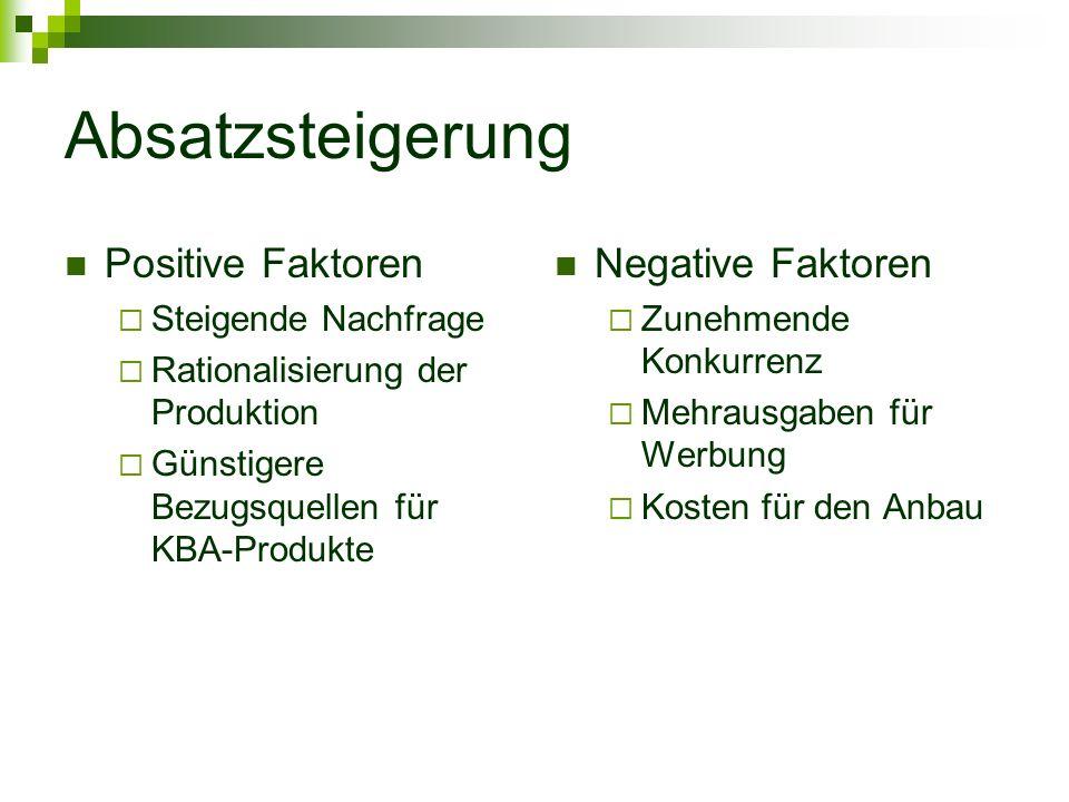 Absatzsteigerung Positive Faktoren Steigende Nachfrage Rationalisierung der Produktion Günstigere Bezugsquellen für KBA-Produkte Negative Faktoren Zun