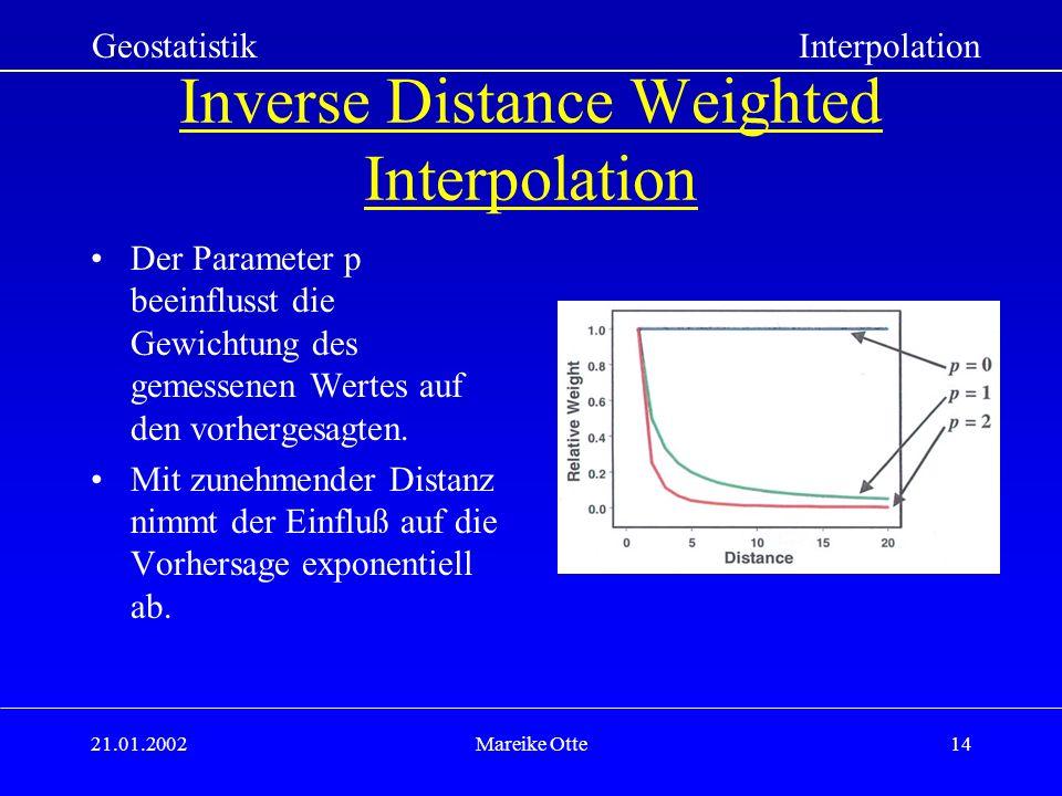 21.01.2002Mareike Otte14 Inverse Distance Weighted Interpolation Der Parameter p beeinflusst die Gewichtung des gemessenen Wertes auf den vorhergesagten.