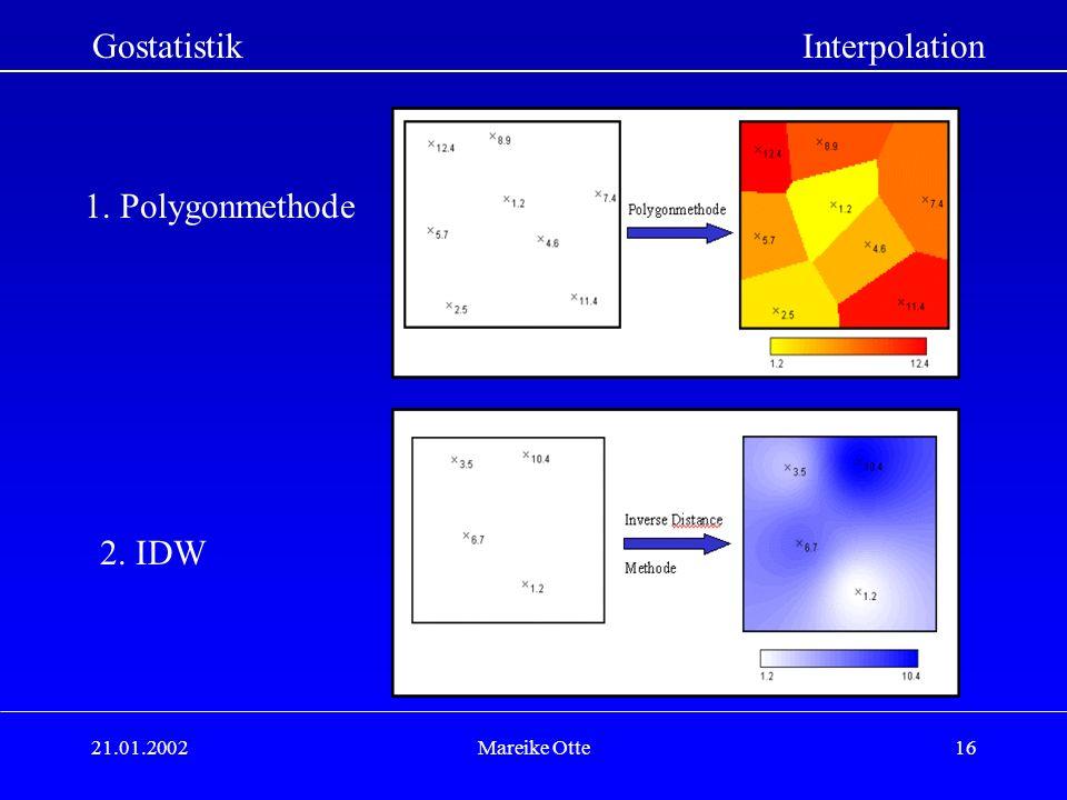 21.01.2002Mareike Otte16 GostatistikInterpolation 1. Polygonmethode 2. IDW