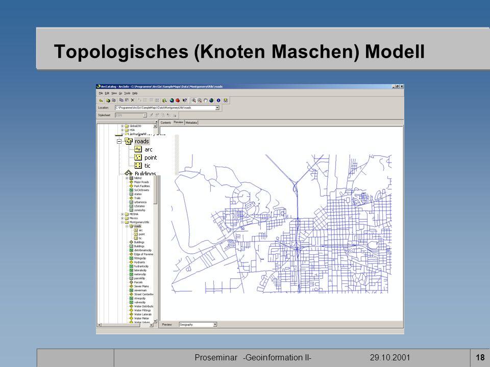 Proseminar -Geoinformation II- 29.10.200118 Topologisches (Knoten Maschen) Modell