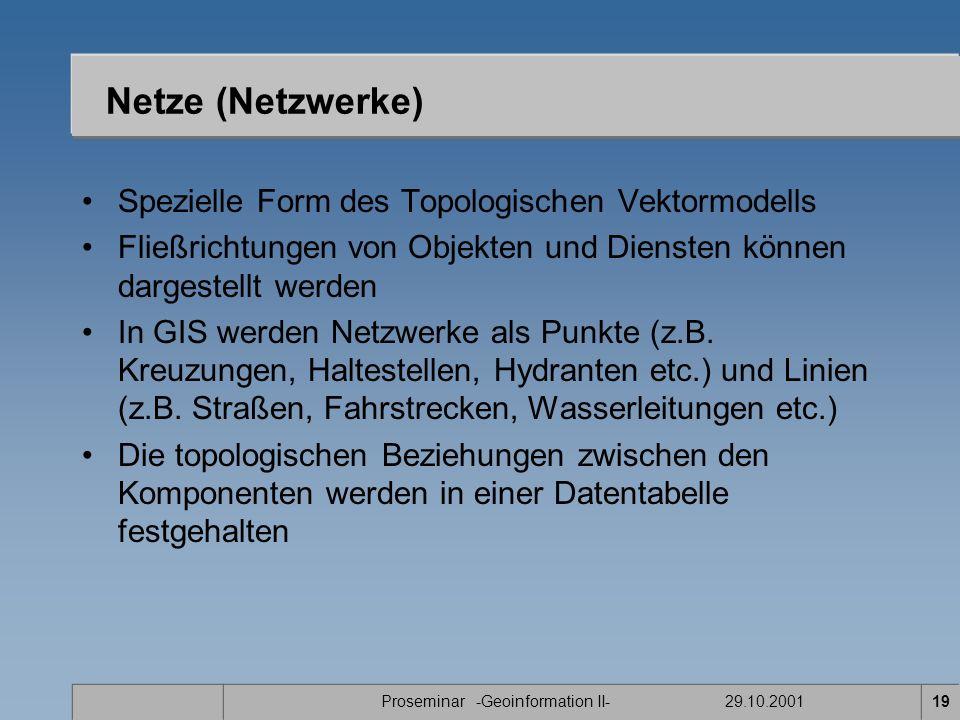 Proseminar -Geoinformation II- 29.10.200119 Netze (Netzwerke) Spezielle Form des Topologischen Vektormodells Fließrichtungen von Objekten und Diensten können dargestellt werden In GIS werden Netzwerke als Punkte (z.B.