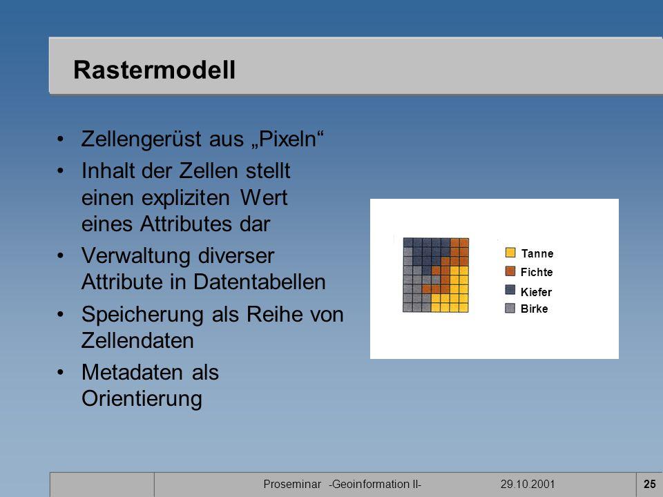 Proseminar -Geoinformation II- 29.10.200125 Rastermodell Zellengerüst aus Pixeln Inhalt der Zellen stellt einen expliziten Wert eines Attributes dar Verwaltung diverser Attribute in Datentabellen Speicherung als Reihe von Zellendaten Metadaten als Orientierung Tanne Fichte Kiefer Birke