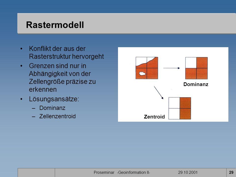 Proseminar -Geoinformation II- 29.10.200129 Rastermodell Konflikt der aus der Rasterstruktur hervorgeht Grenzen sind nur in Abhängigkeit von der Zellengröße präzise zu erkennen Lösungsansätze: –Dominanz –Zellenzentroid Dominanz Zentroid