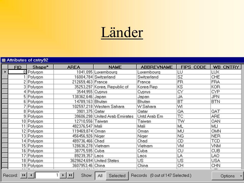 Verknüpfen von Tabellen I Databases organisieren Daten in vielen Tabellen Jede Tabelle konzentriert sich auf ein spezielles Thema Verhindert doppeltes