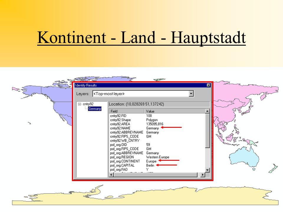 Kontinente & Hauptstädte