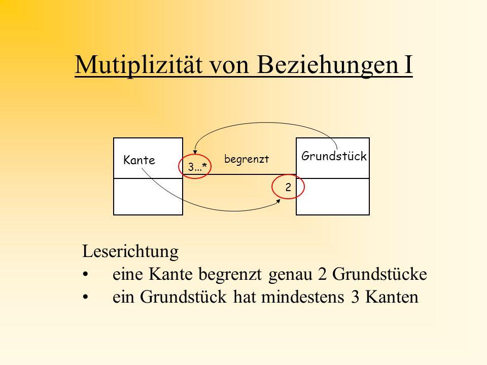 Verknüpfen von Tabellen III ArcMap –Join –Relate ArcCatalog –Relationshipclass