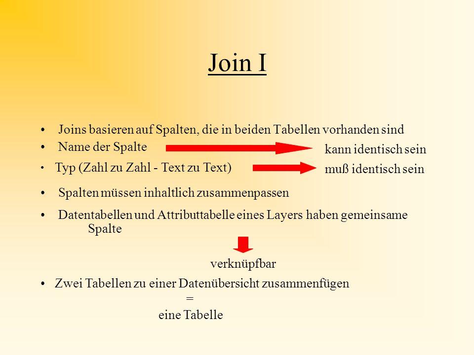 UML-Diagramme II Attribute 1 2...* feature Attribute 2...* feature one-to-many many-to-many R e l a t e feature