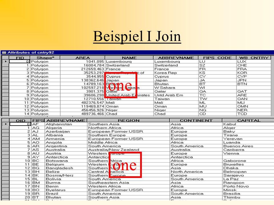 Join I Joins basieren auf Spalten, die in beiden Tabellen vorhanden sind Name der Spalte kann identisch sein muß identisch sein verknüpfbar Zwei Tabel