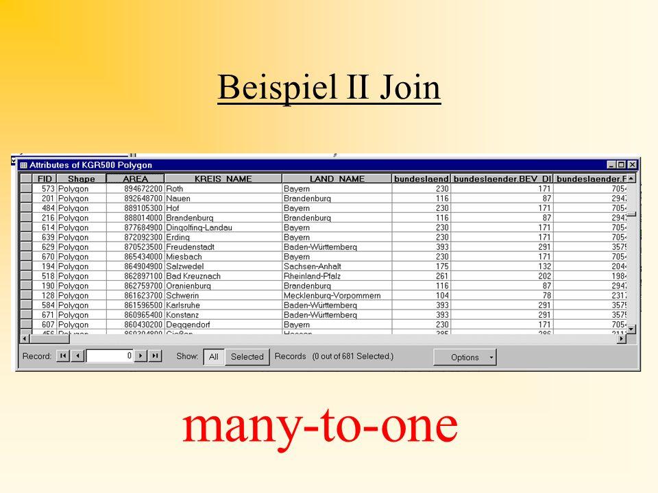 Beispiel II Join many one