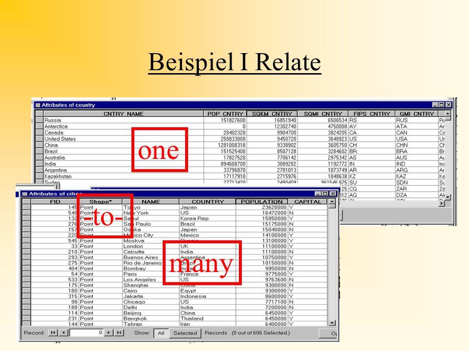 Relate I Relate definiert nur die Verbindung Jede Tabelle bleibt für sich bestehen die Verknüpfung kann von beiden teilnehmenden Tabellen geöffnet wer