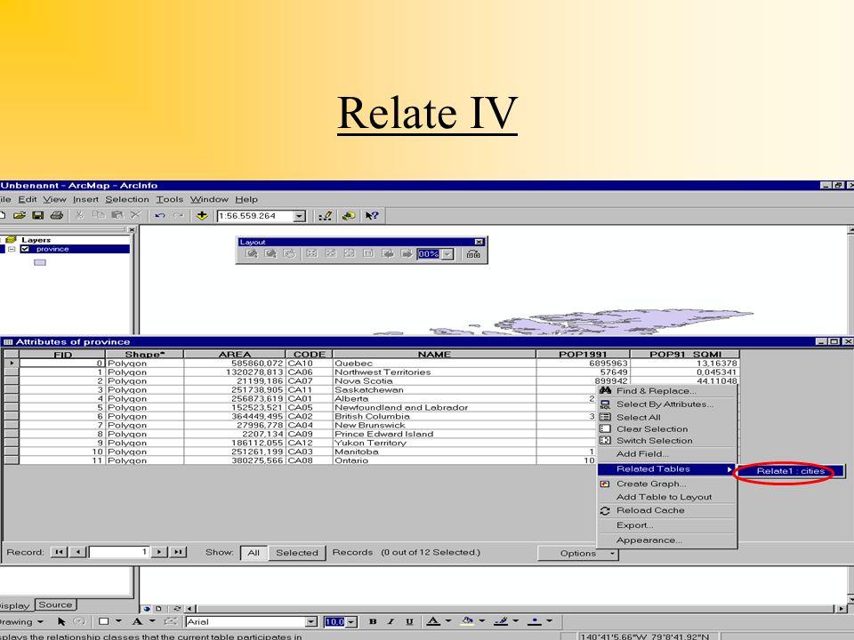 Relate III