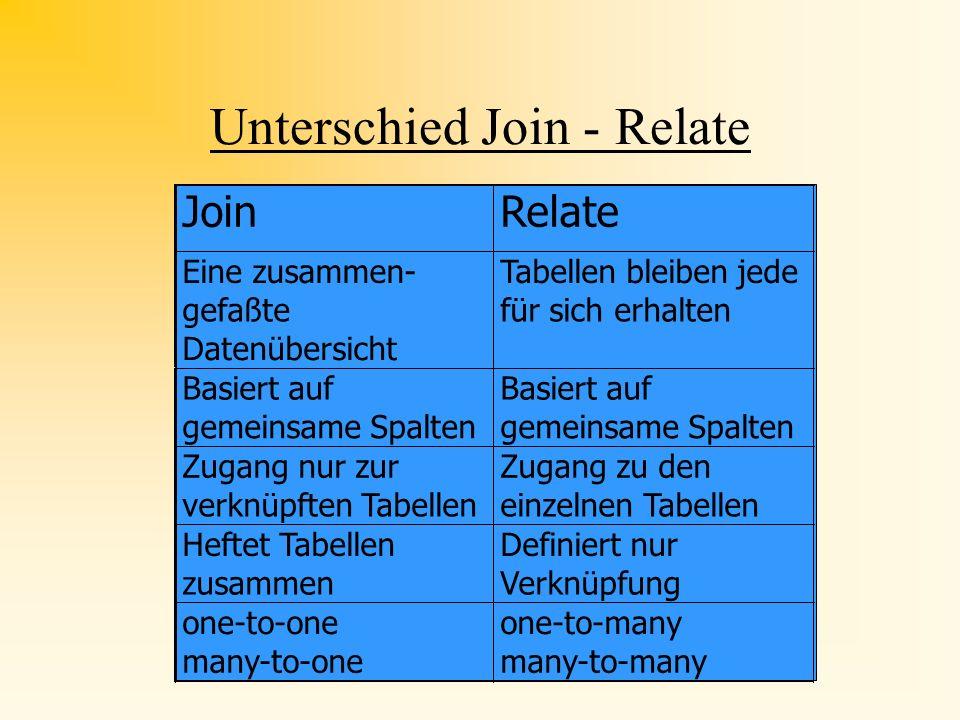 Verwalten von Join und Relate II