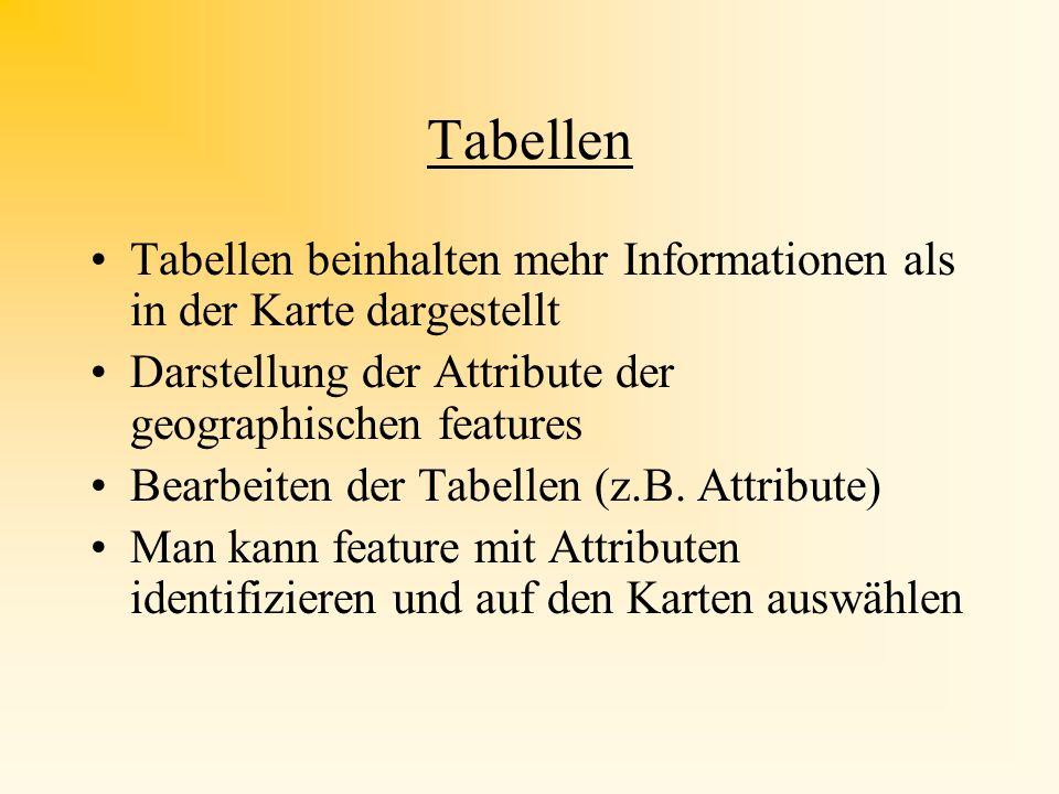 Tabellen Tabellen beinhalten mehr Informationen als in der Karte dargestellt Darstellung der Attribute der geographischen features Bearbeiten der Tabellen (z.B.