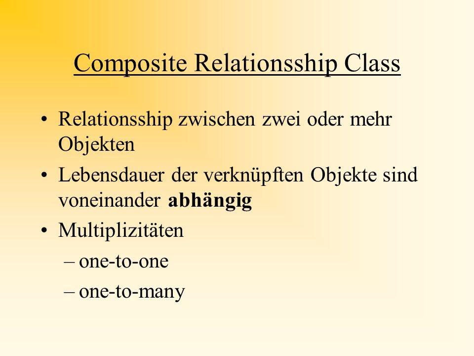 Simple Relationship Class Relationsship zwischen zwei oder mehr Objekten Objekte existieren unabhängig voneinander Multiplizitäten –one-to-one –one-to