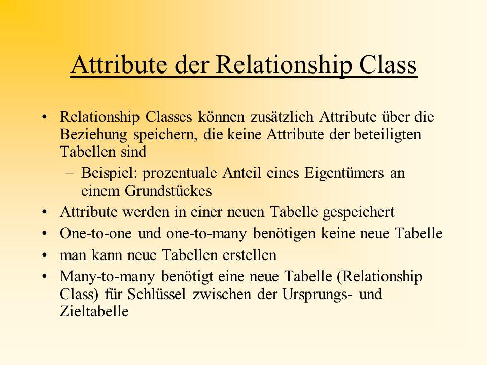 Composite Relationsship Class Relationsship zwischen zwei oder mehr Objekten Lebensdauer der verknüpften Objekte sind voneinander abhängig Multiplizit