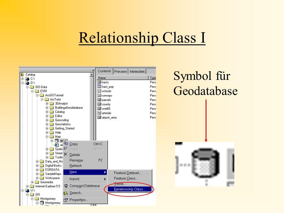 Verbindung zu ArcMap ArcMap Editor hat Werkzeuge um Verknüpfungen in der Geodatabase herzustellen in ArcMap kann man features, die auf Attribute eines